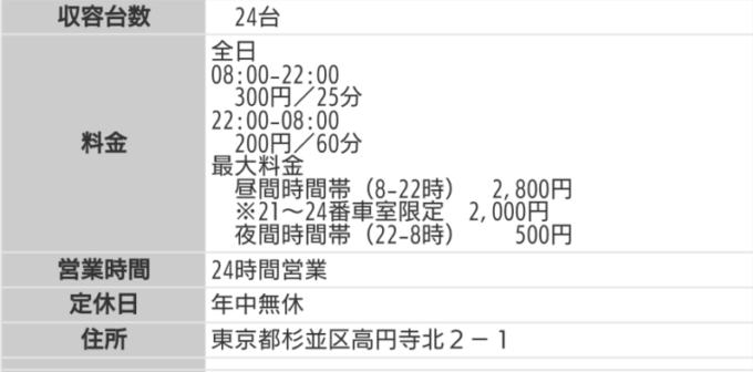 パークジャパン高円寺北